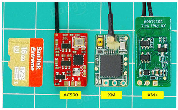 List of Frsky receivers – roundup