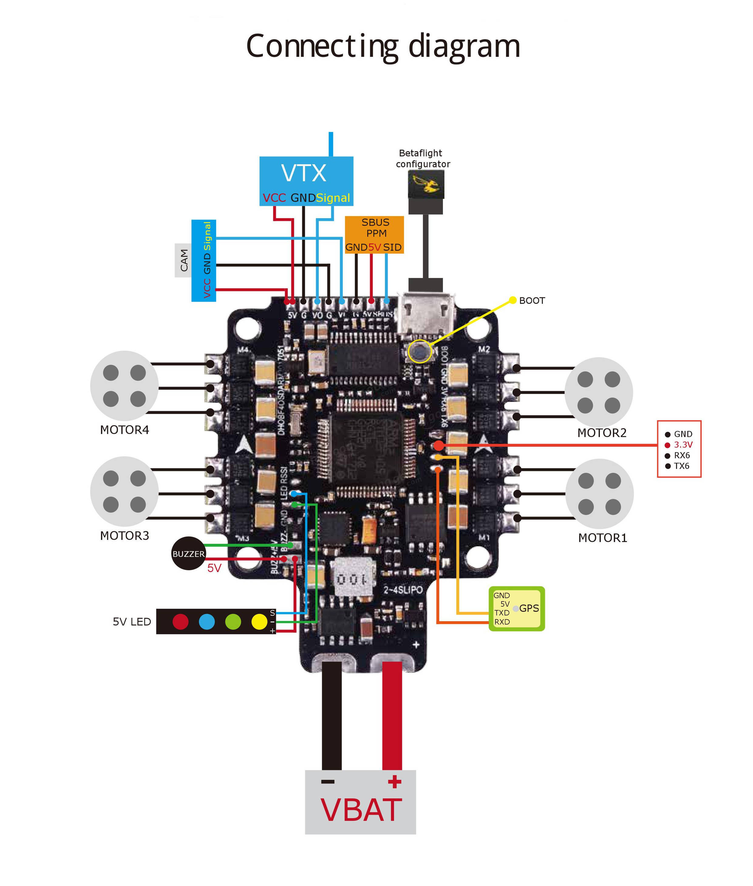 Lumenier Alpha Aio Flight Controller F4 Fc With Osd And 30a Cc3d Spektrum Wiring Diagram Have No User Manual Nor Know How To Connect Gps Rx6 Tx6 Buzzer An Leds Take A Look At The Connection That Works For All Of These Boards